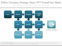 Define Company Strategy Vision Ppt Powerpoint Slides