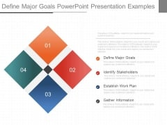 Define Major Goals Powerpoint Presentation Examples