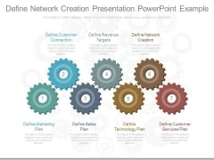Define Network Creation Presentation Powerpoint Example