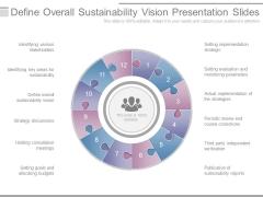 Define Overall Sustainability Vision Presentation Slides