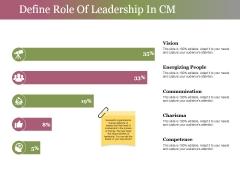 Define Role Of Leadership In Cm Ppt PowerPoint Presentation Portfolio Guide