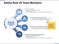 Define Role Of Team Members Ppt PowerPoint Presentation Styles Layout