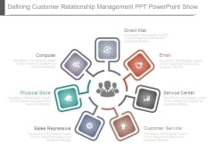Defining Customer Relationship Management Ppt Powerpoint Show
