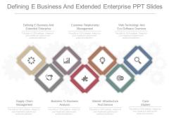 Defining E Business And Extended Enterprise Ppt Slides