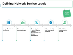Defining Network Service Levels Ppt PowerPoint Presentation Pictures Skills