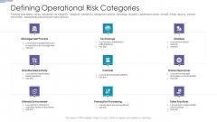 Defining Operational Risk Categories Ppt PowerPoint Presentation Pictures Show PDF