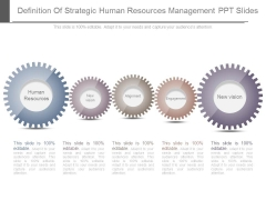 Definition Of Strategic Human Resources Management Ppt Slides