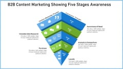 Definitive Guide Creating Strategy B2B Content Marketing Showing Five Stages Awareness Structure PDF