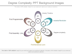 Degree Complexity Ppt Background Images