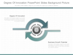 Degree Of Innovation Powerpoint Slides Background Picture