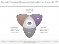 Degree Of Technology Management Analysis Diagram Example Of Ppt