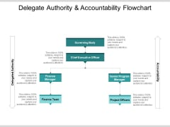 Delegate Authority And Accountability Flowchart Ppt PowerPoint Presentation File Graphics Download