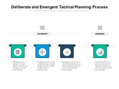 Deliberate And Emergent Tactical Planning Process Ppt PowerPoint Presentation Deck