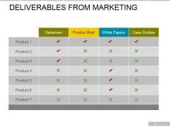 Deliverables From Marketing Ppt PowerPoint Presentation Layouts Information
