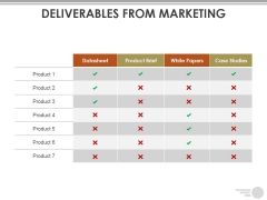 Deliverables From Marketing Ppt PowerPoint Presentation Outline Format