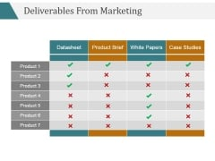 Deliverables From Marketing Ppt PowerPoint Presentation Themes
