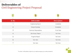 Deliverables Of Civil Engineering Project Proposal Ppt Inspiration Summary PDF