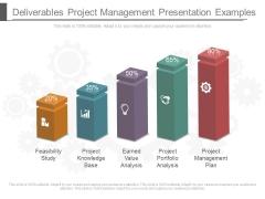 Deliverables Project Management Presentation Examples