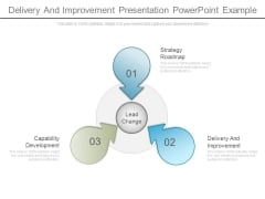 Delivery And Improvement Presentation Powerpoint Example