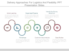 Delivery Approaches For Logistics And Flexibility Ppt Presentation Slides