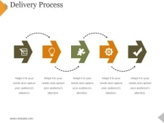 Delivery Process Ppt PowerPoint Presentation Slides Design Ideas