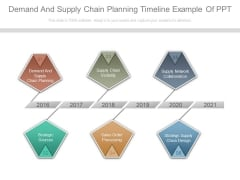 Demand And Supply Chain Planning Timeline Example Of Ppt