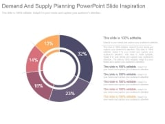Demand And Supply Planning Powerpoint Slide Inspiration
