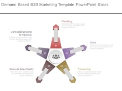 Demand Based B2b Marketing Template Powerpoint Slides