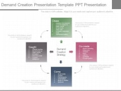 Demand Creation Presentation Template Ppt Presentation