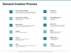 Demand Creation Process Management Ppt PowerPoint Presentation Infographic Template Smartart
