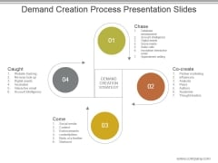 Demand Creation Process Presentation Slides