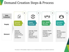 Demand Creation Steps And Process Ppt PowerPoint Presentation Portfolio Background