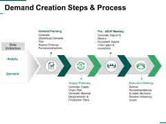 Demand Creation Steps And Process Ppt PowerPoint Presentation Summary Template