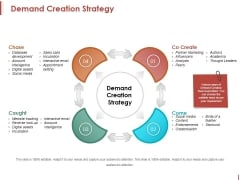 Demand Creation Strategy Ppt PowerPoint Presentation Background Designs