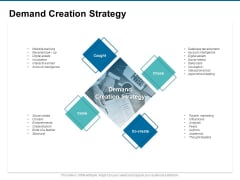 Demand Creation Strategy Ppt PowerPoint Presentation Icon Show