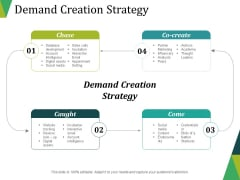 Demand Creation Strategy Ppt PowerPoint Presentation Ideas Information