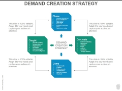 Demand Creation Strategy Ppt PowerPoint Presentation Images