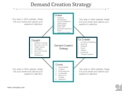 Demand Creation Strategy Ppt PowerPoint Presentation Show