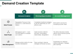 Demand Creation Template Ppt PowerPoint Presentation Slides Clipart