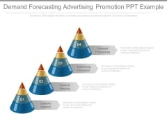 Demand Forecasting Advertising Promotion Ppt Example