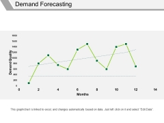 Demand Forecasting Ppt PowerPoint Presentation Examples