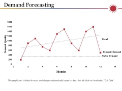 Demand Forecasting Ppt PowerPoint Presentation Outline Model
