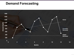 Demand Forecasting Ppt PowerPoint Presentation Portfolio Smartart