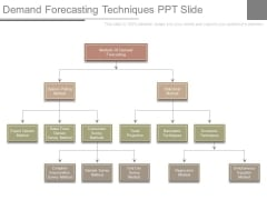 Demand Forecasting Techniques Ppt Slide