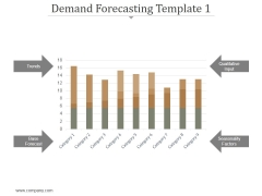 Demand Forecasting Template 1 Ppt PowerPoint Presentation Show