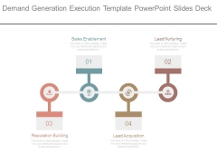 Demand Generation Execution Template Powerpoint Slides Deck