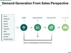 Demand Generation From Sales Perspective Ppt PowerPoint Presentation Infographics Skills