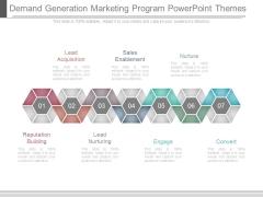 Demand Generation Marketing Program Powerpoint Themes