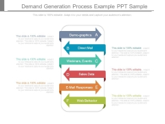 Demand Generation Process Example Ppt Sample