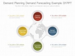 Demand Planning Demand Forecasting Example Of Ppt